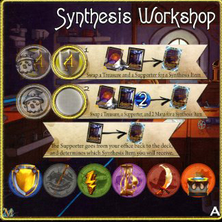 Synthesis Workshop [Side A] (1, 4)